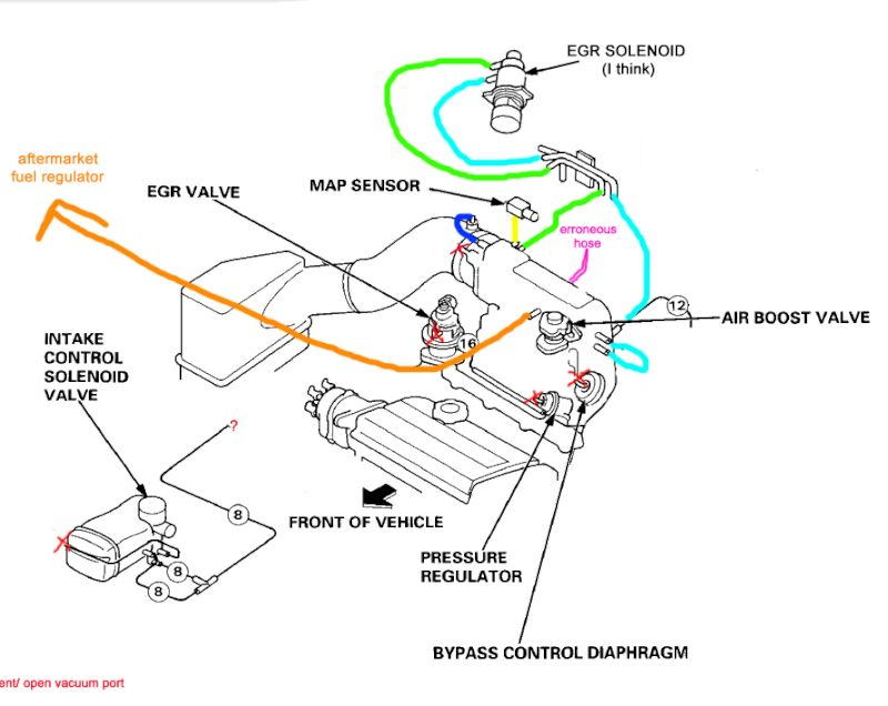 vac lines 2 faq] ***h22a into civic eg ek information post all h22a hybrid h22 spark plug wire diagram at gsmx.co