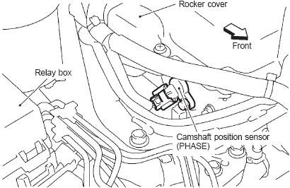 qg18de engine diagram wiring diagram 2001 Nissan Altima Fuse Box Diagram crankshaft sensor on qg18de the one in the back trinituner qg18de engine diagram