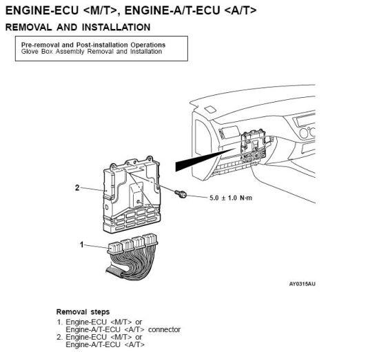 Wiring Diagram 4g93 Gdi Wiring Diagram And Schematics