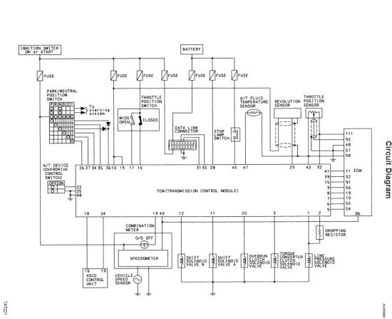 tranny to ecu connections from the FSM for the P11 sr20 transmission wiring help needed! trinituner com sr20det wiring diagram at webbmarketing.co
