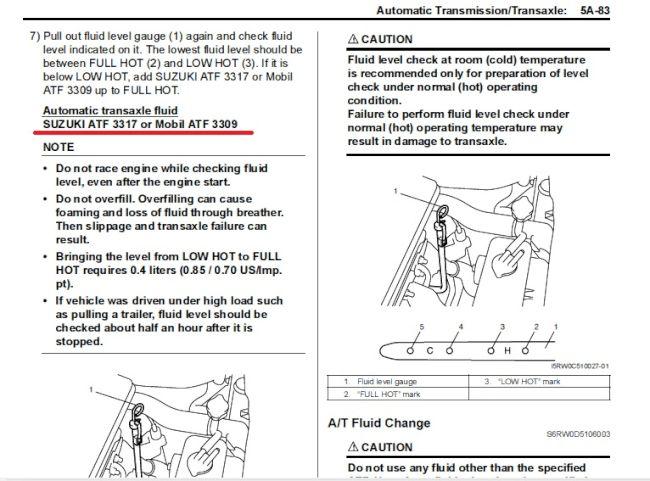 SX4 Transmission Fluid Recommendations- trinituner com