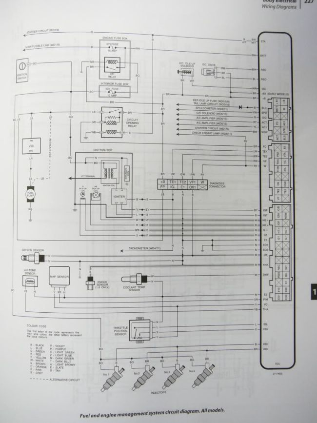 toyota 5afe ecu wiring diagram: 4afe engine- trinituner com,design